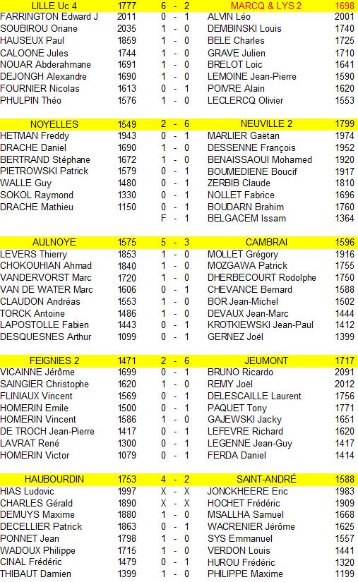 resultats-ronde-11