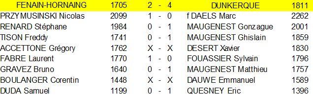 resultats-match-retard-ronde-3